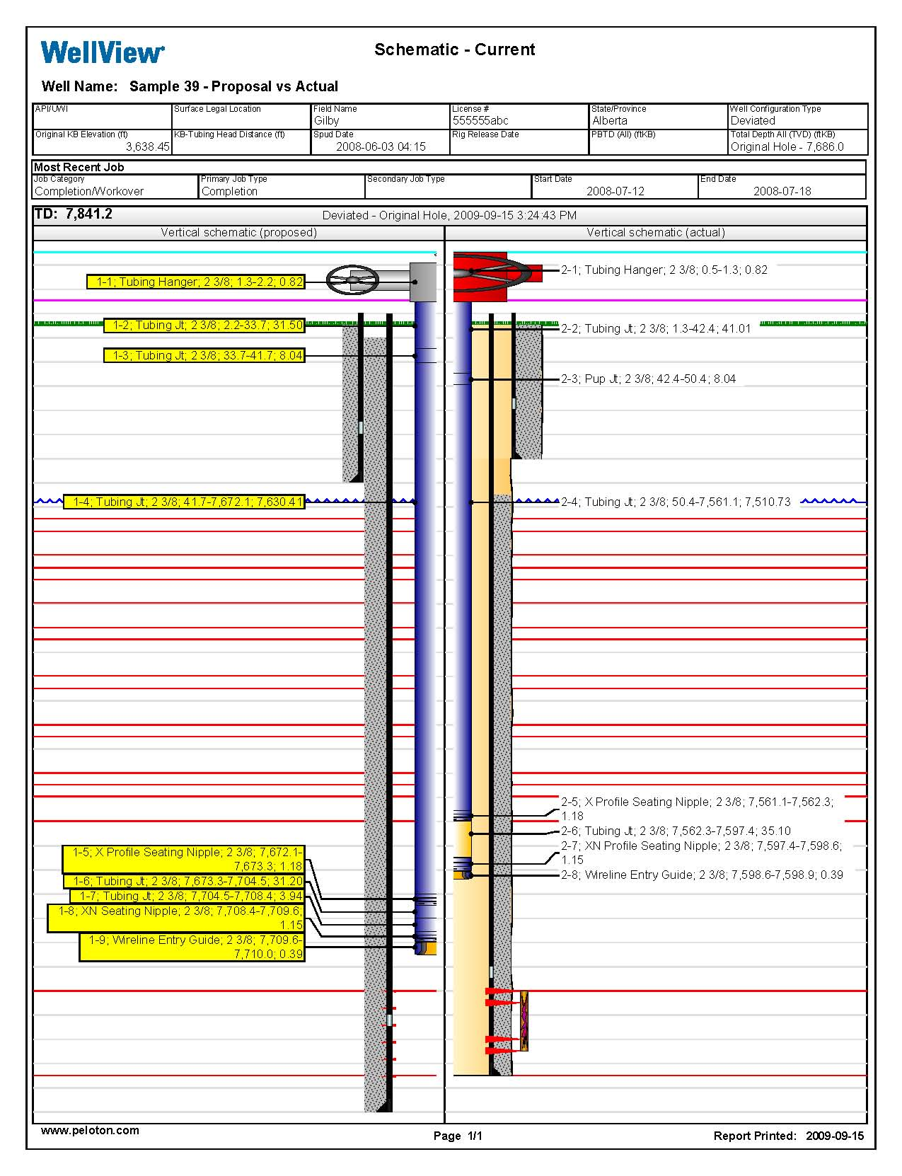 wiring diagrams well drilled wellview version 10 cracked download – apps for btc